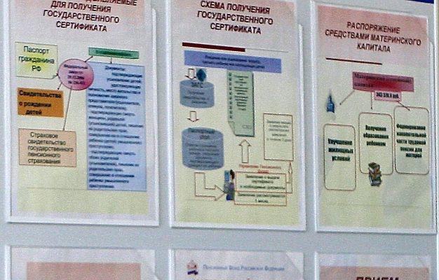 Омские семьи смогут направлять средства маткапитала нагазификацию жилья вмногоквартирном доме