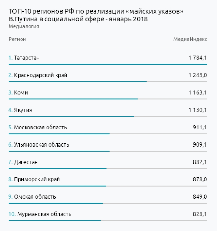 Число многодетных семей вЛипецкой области возросло на9% в прошлом году