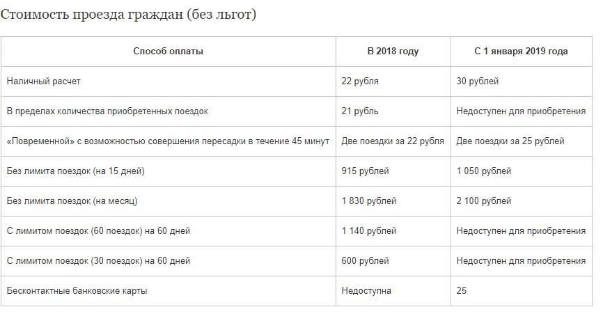 Цена авиабилета москва симферополь для пенсионеров